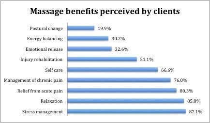 video massages sexe massages tantriques videos